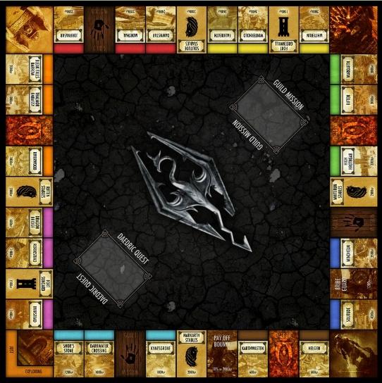 Monopoly, Skyrim