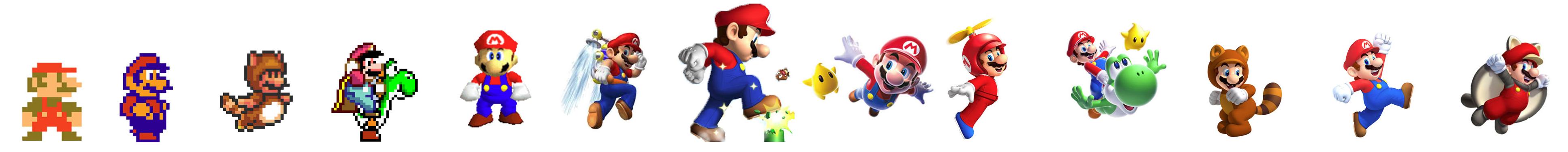 Evolution de Mario