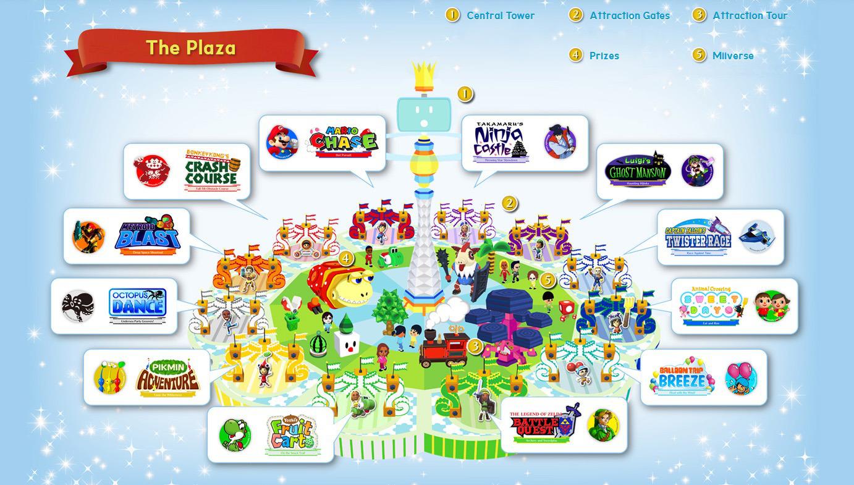 Nintendo parc attraction