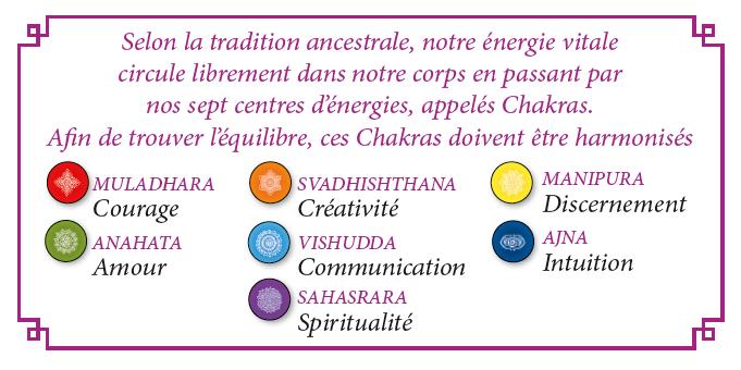 chakra-tradition ancestrale