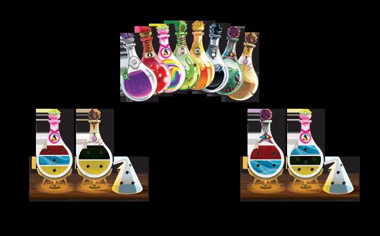 potion-explosion-materiel