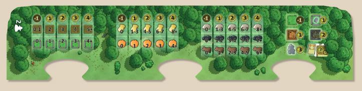 Agricola-score