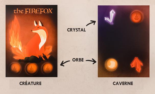 crystallo-cartes