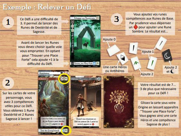 call-to-adventure-exemple